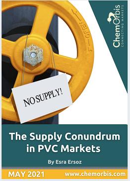 PVC - Prices - Supply