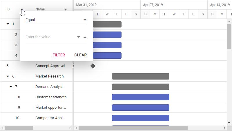 Angular application  Gantt control Filtering UI