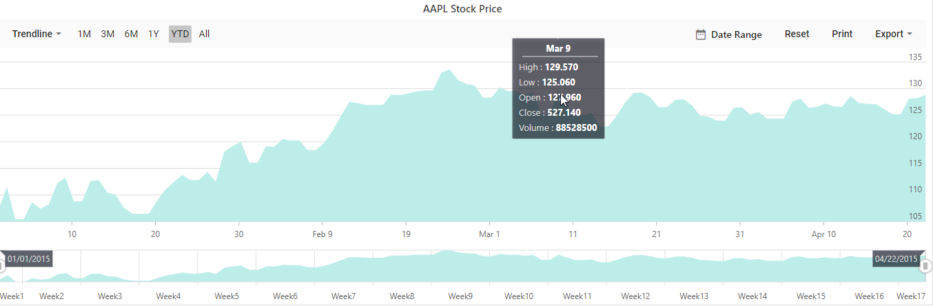 Stock_chart-tooltip