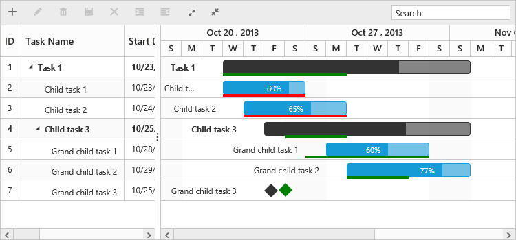 Customize the baseline color for specific task.