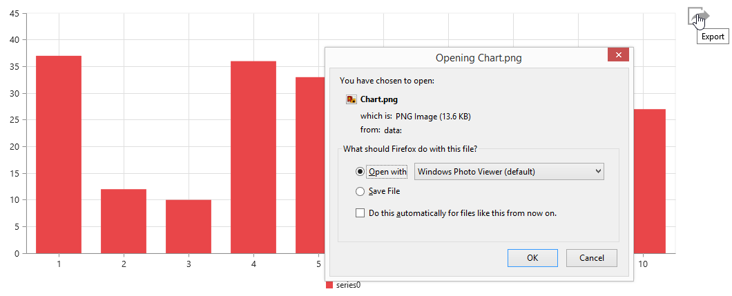 The Chart after clicking the export icon.