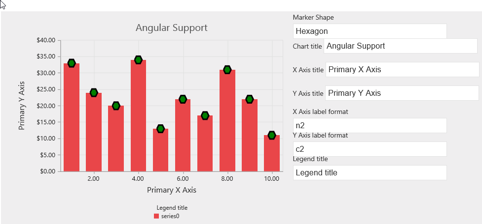 ejChart with angular JS