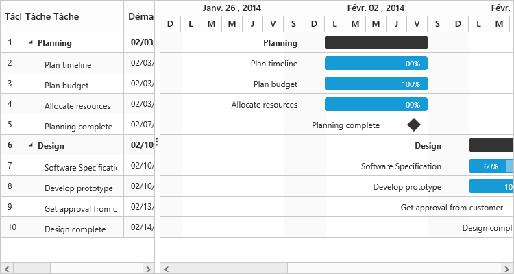 Change the localization of gantt control.