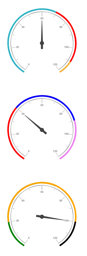 Multiple Circular gauges exported as a single image