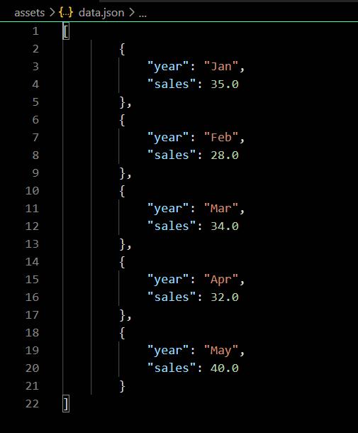 JSON data file