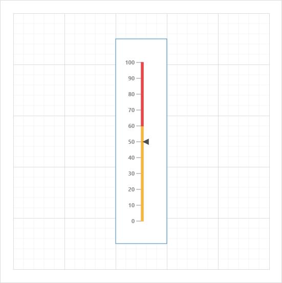 linear gauge control in diagram