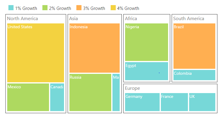 Legend visibility in Treemap