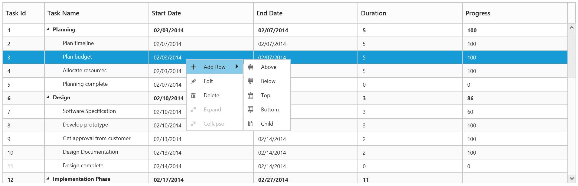 Render custom context menu items in tree grid.