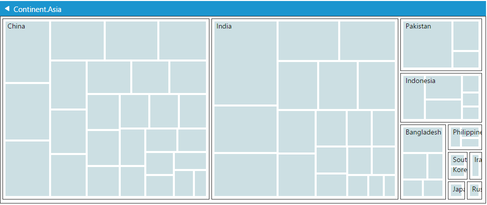 TreeMap after the drill down enabled