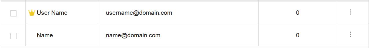 Portal user list