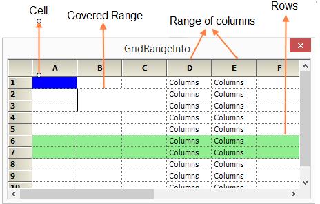 ranges in GridRangeInfo