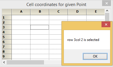 Show the coordinates of the cell