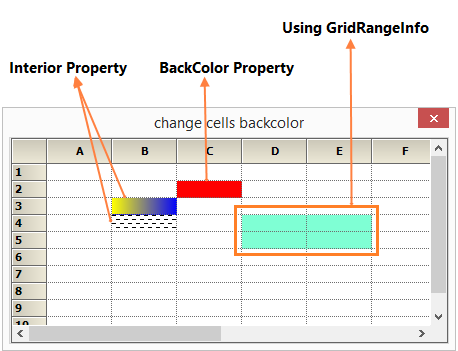 Applied backcolor to a specifice cell in a grid