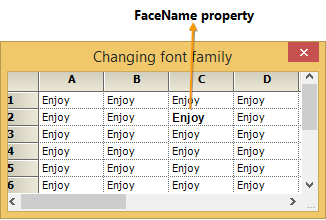 Shows the change font family in grid cell