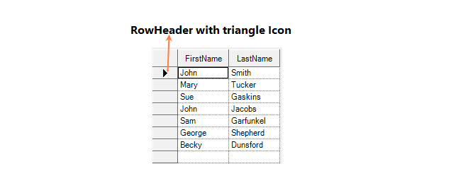 Show the rowheader with triangle icon
