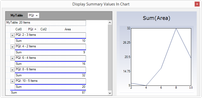 Show summary values in chart
