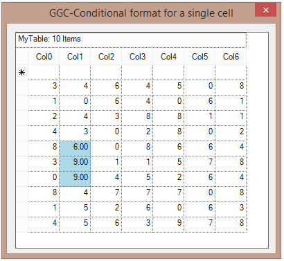 Conditional format applied to each cell in  first column