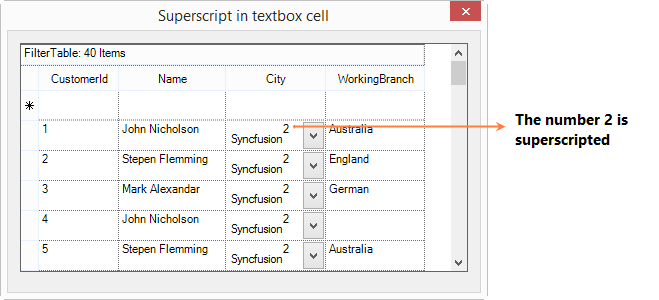 Show the superscript in textbox cell