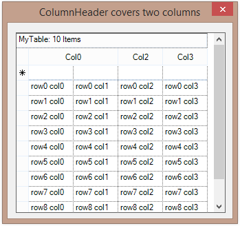 First column covers the two columns