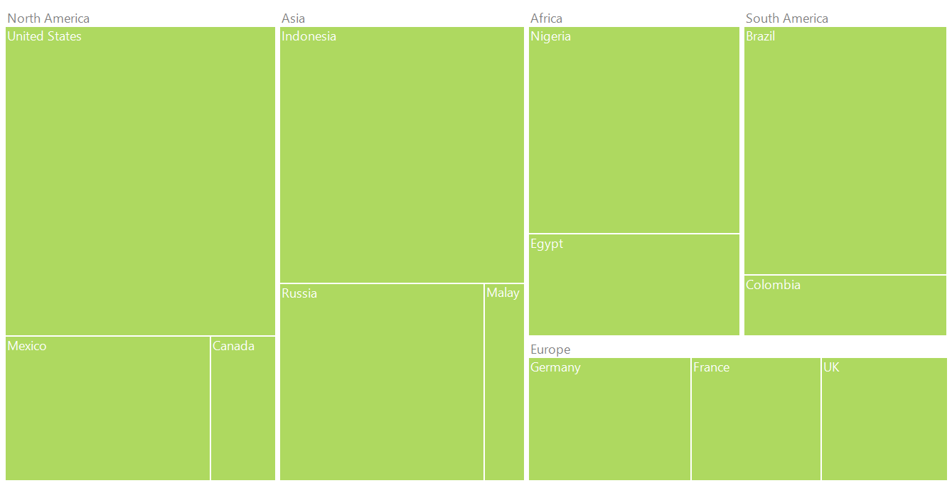 Populating treemap items by using datatable