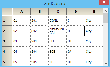 Show the text position in grid cell