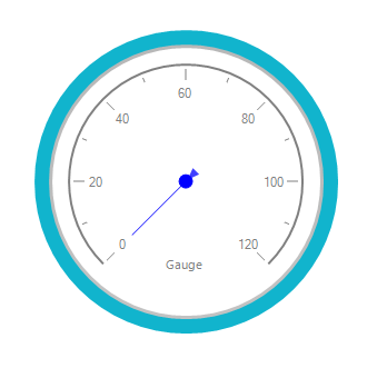 Needle style is specified as pointer in RadialGauge