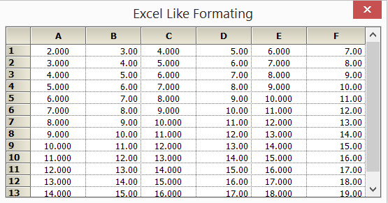 Applied account formatting into all grid cell