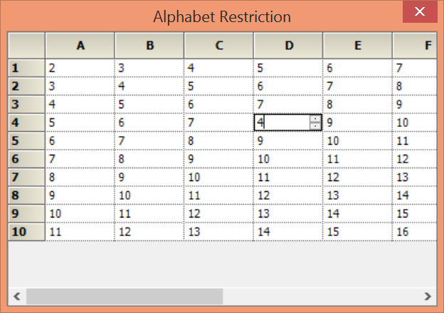 show the alphabet restriction in a grid cell