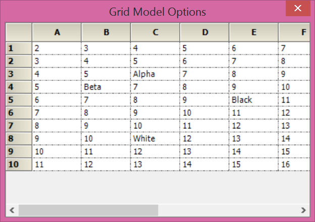 Show the grid style