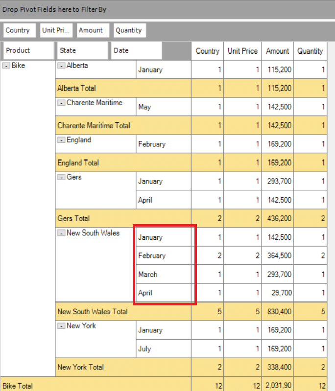 Sort the pivot columns or rows values