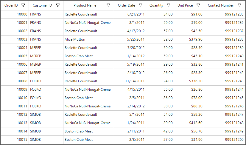 Show the column without scrollbars in SfDataGrid