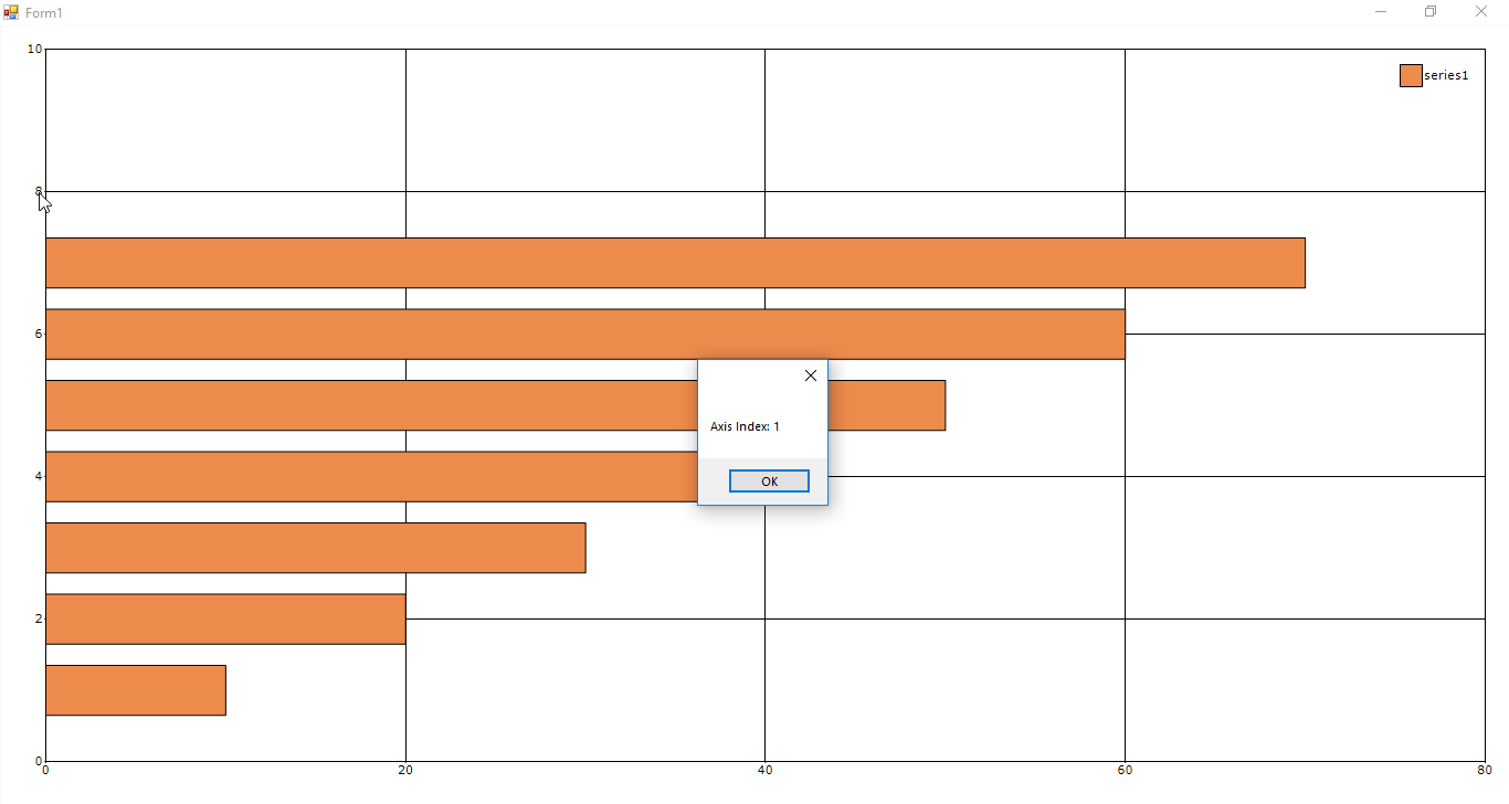 Chart with bar when clicking the y-axis in the chart