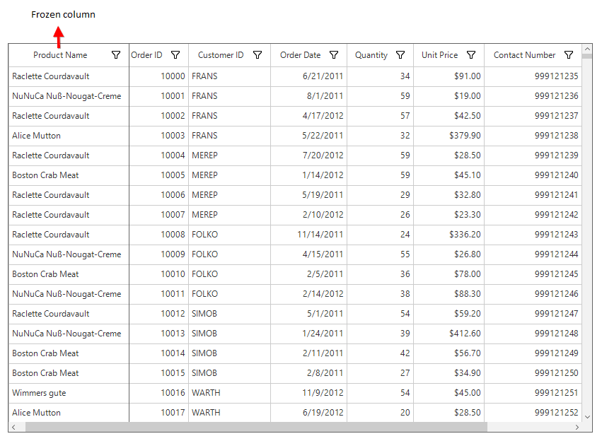 Freeze the particular column in datagrid