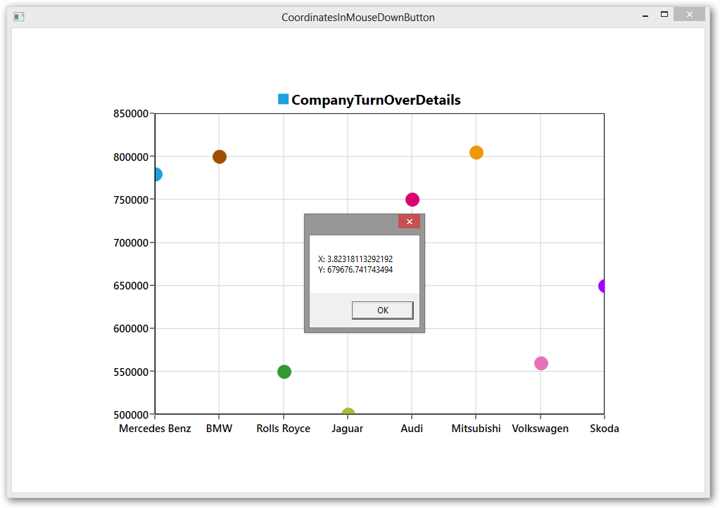 WPF Chart displays X and Y Coordinates