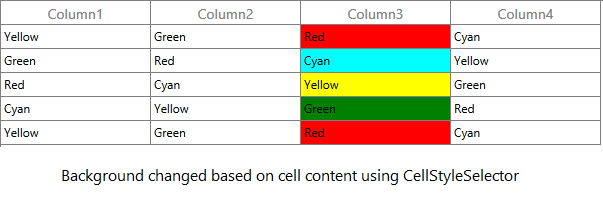 D:\Syncfusion\Issues\2014 Volume 2\KB Issues\KB Images\Background_CellContent2.png