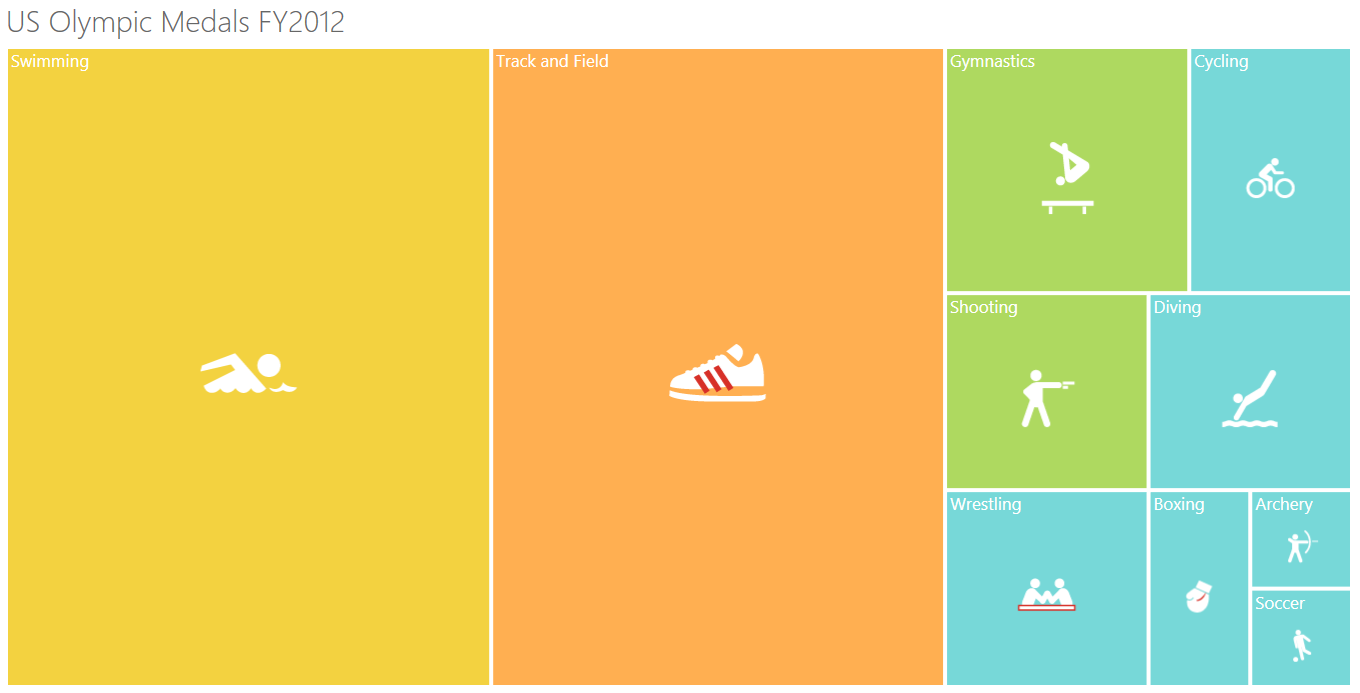Leaf template colors using mapped color In SfTreeMap control