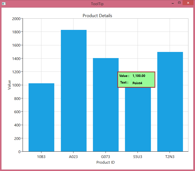 Chart tooltip with underlaying model in WPF
