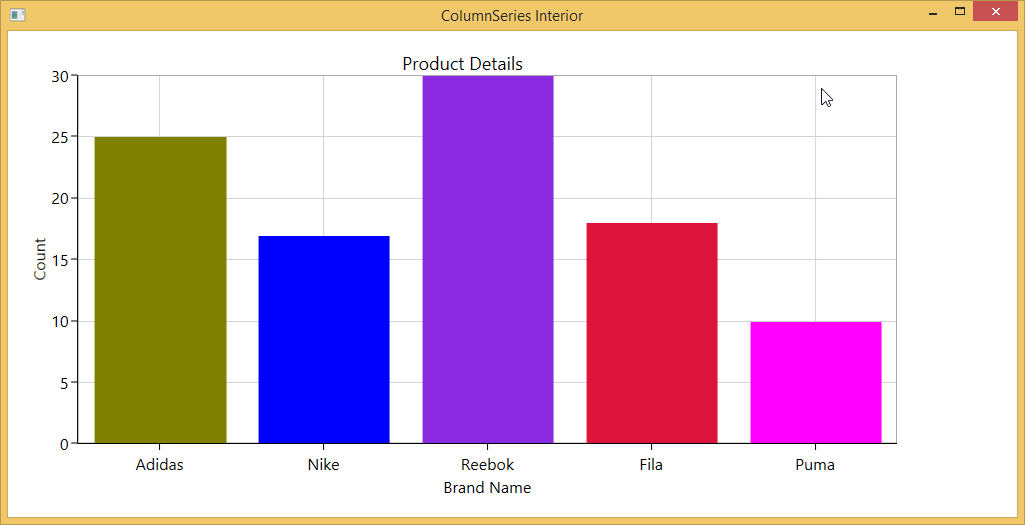 Chart with specific interior color for each data points obtained from it's item source in WPF