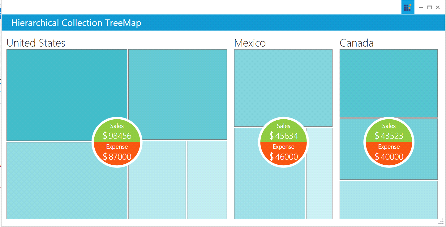 Label template of hierarchial level using SfTreeMap control.