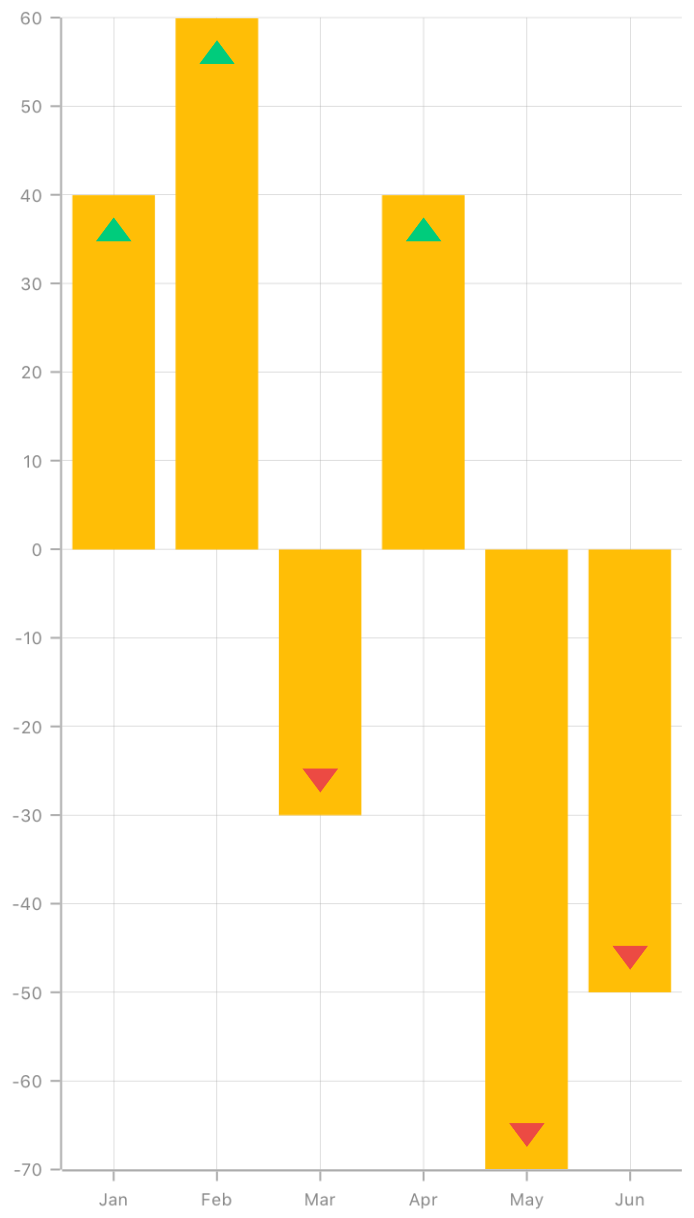 Chart with icons placed on top of it's bar segments in Xamarin.Forms