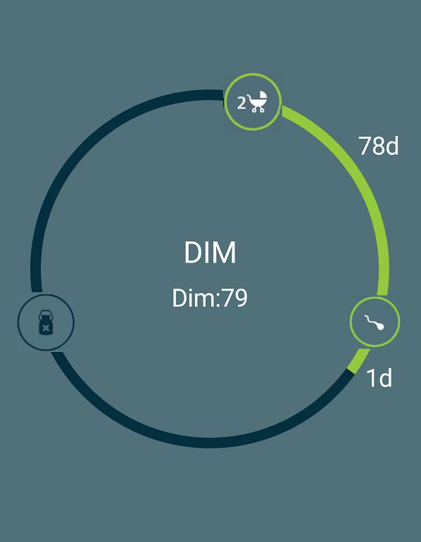 Customize SfCircularGauge control as TimeLine gauge