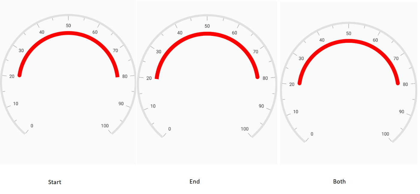 Range cap for range pointer using Xamain SfCircularGauge