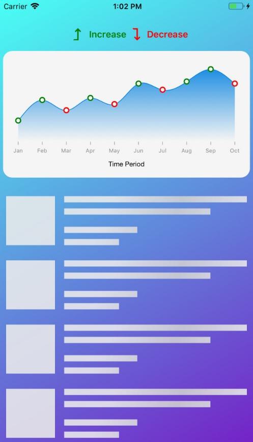 Customized datamarker for  chart