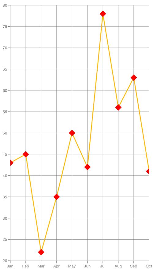 F:\Datamarker.png