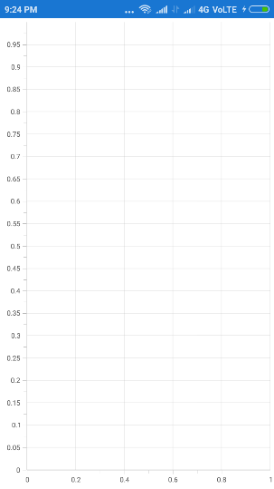 Xamarin.Forms chart show both axis gridlines