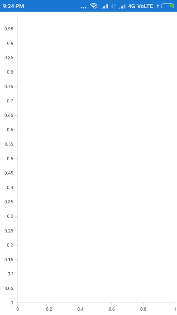 Xamarin.Forms chart show without  axis gridlines