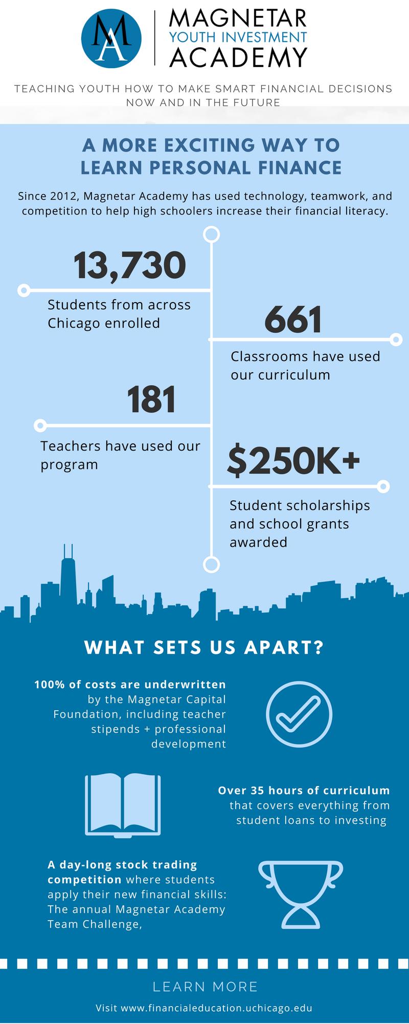 Program reach infographic