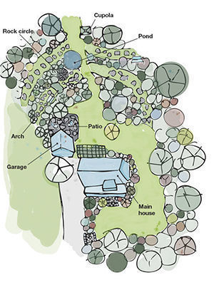 site plan for a small garden that feels larger