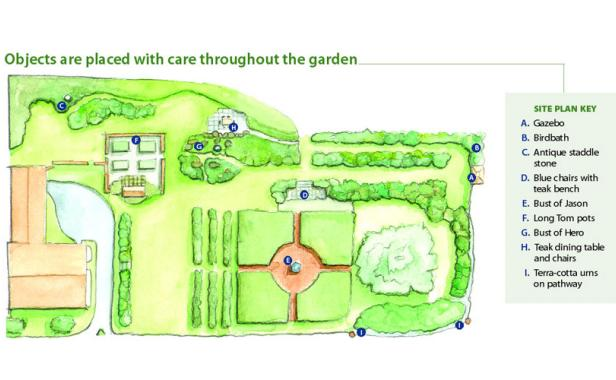 How to Make a Garden Feel Welcoming FineGardening – Create A Garden Plan