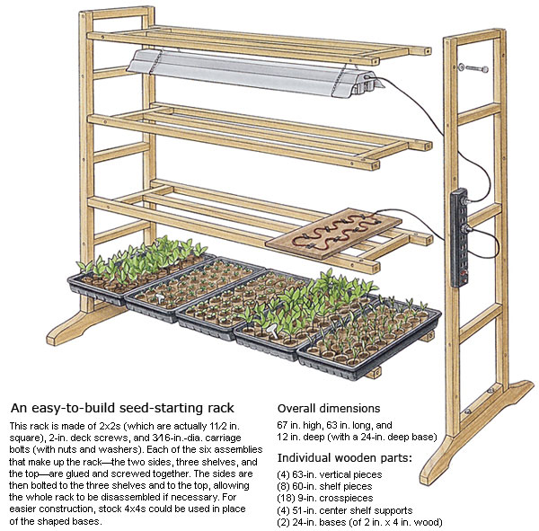 Nurture Seedlings On A Tiered Growing Stand Finegardening
